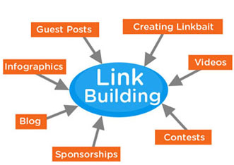 Link Building Services in Gurgaon
