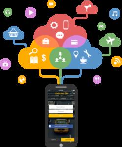 Mobile App Development Gurgaon